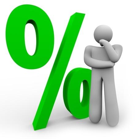 Personalloans Com Magnify Credit Union